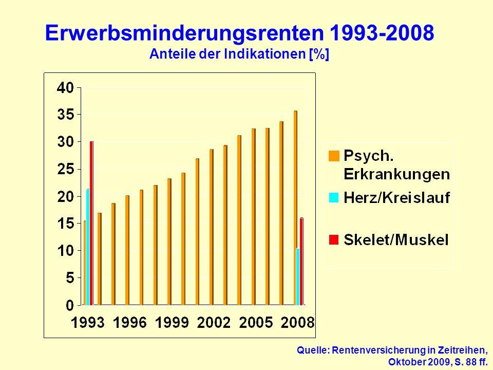 Erwerbsminderungsrenten 1993-2008 Anteile der Indikationen [%]